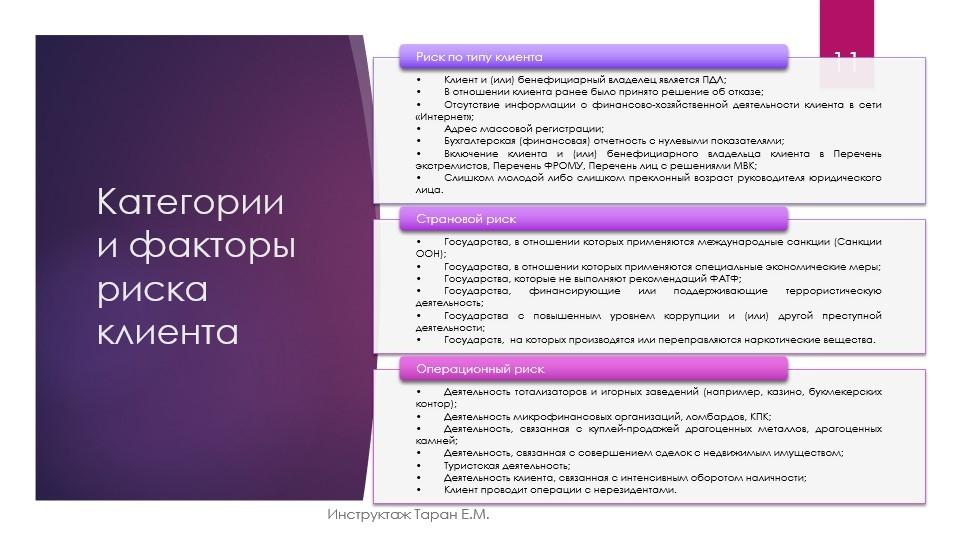 факторы, влияющие на оценку риска клиента