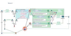 Схема легализации ДС